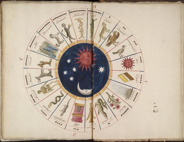 astronomy magazine calendar - 640×494