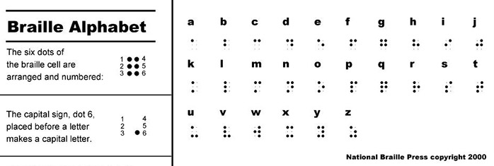 picture relating to Printable Braille Alphabet named Braille Content material - Countrywide Library Services for the Blind