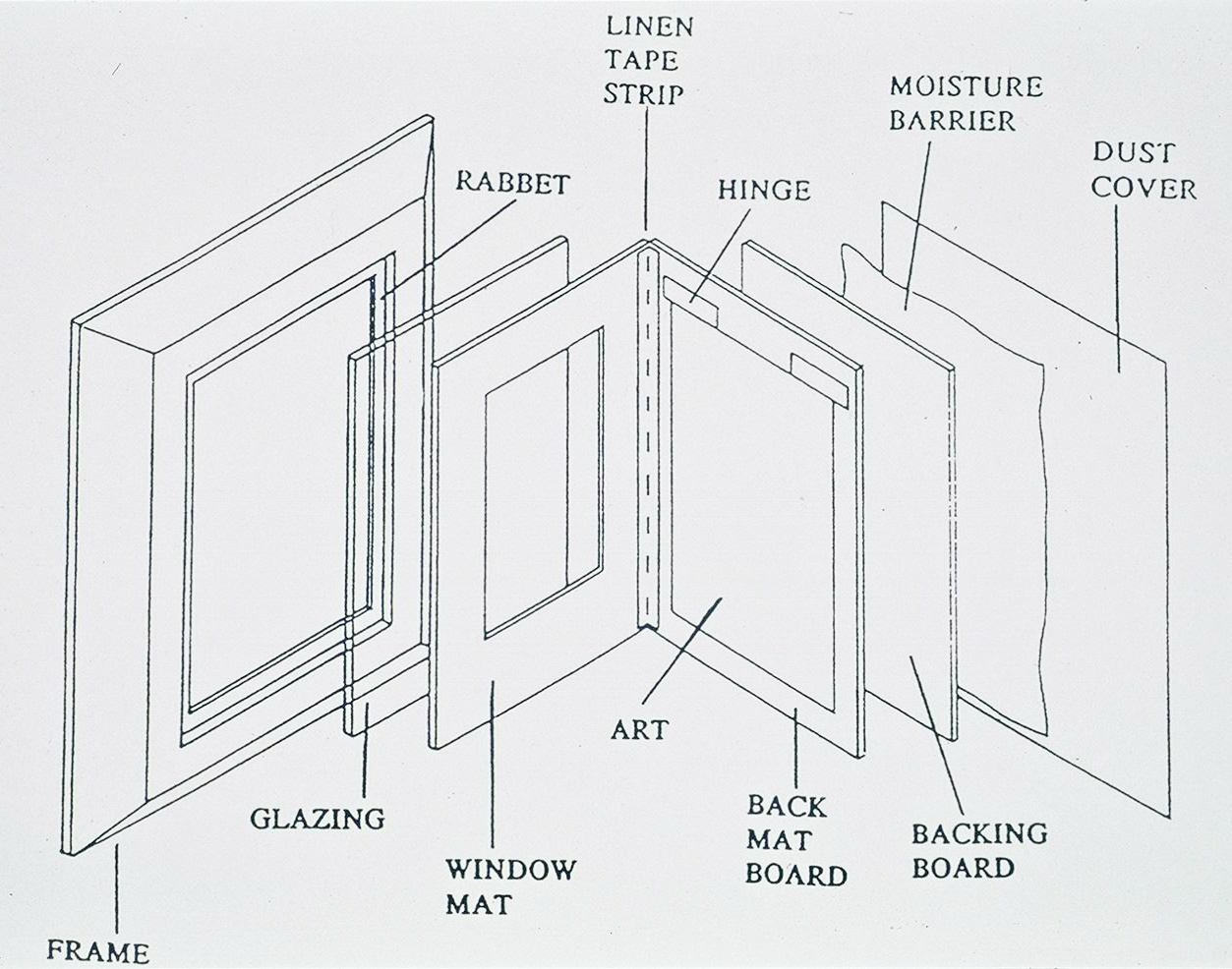 shadow ideas a best how to mat picture frame with home