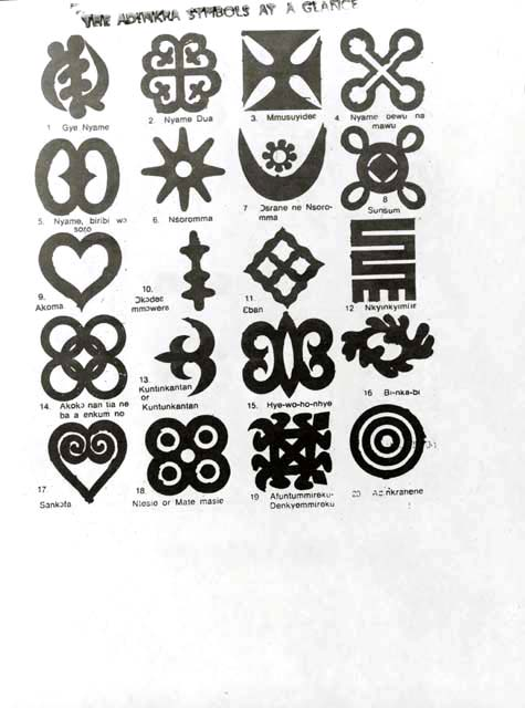 Gothic Symbols and Meanings http://www.keywordpicture.com/abuse/adinkra%20symbols%20and%20their%20meanings///