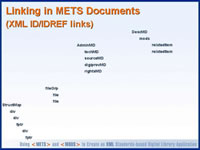 Using METS and MODS to Create XML Standards-based Digital