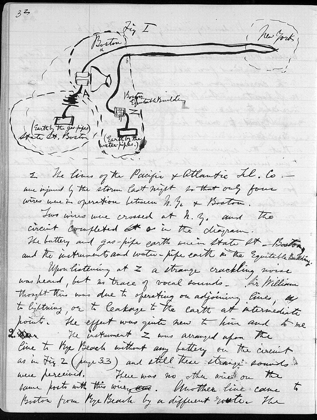 Notebook by Alexander Graham Bell, from April 18, 1876 to September 30, 1876